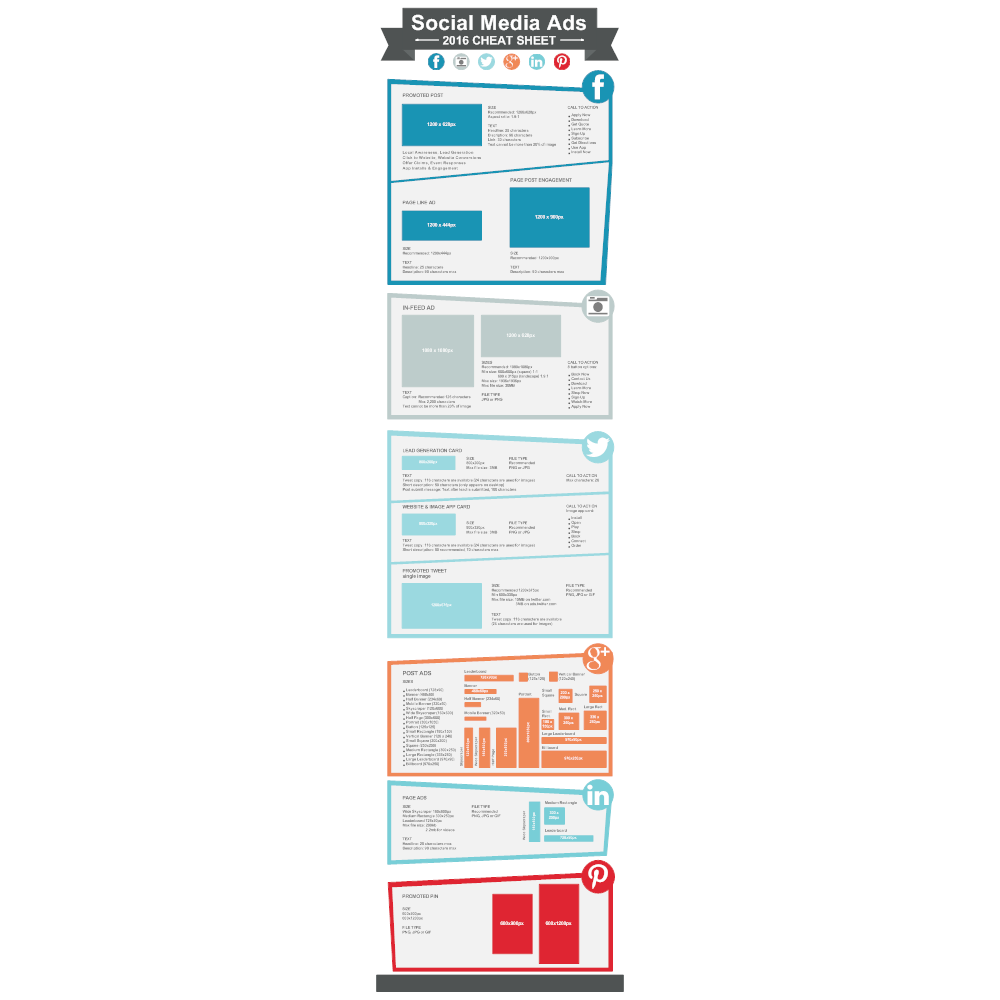 Example Image: Social Media Ads Cheat Sheet