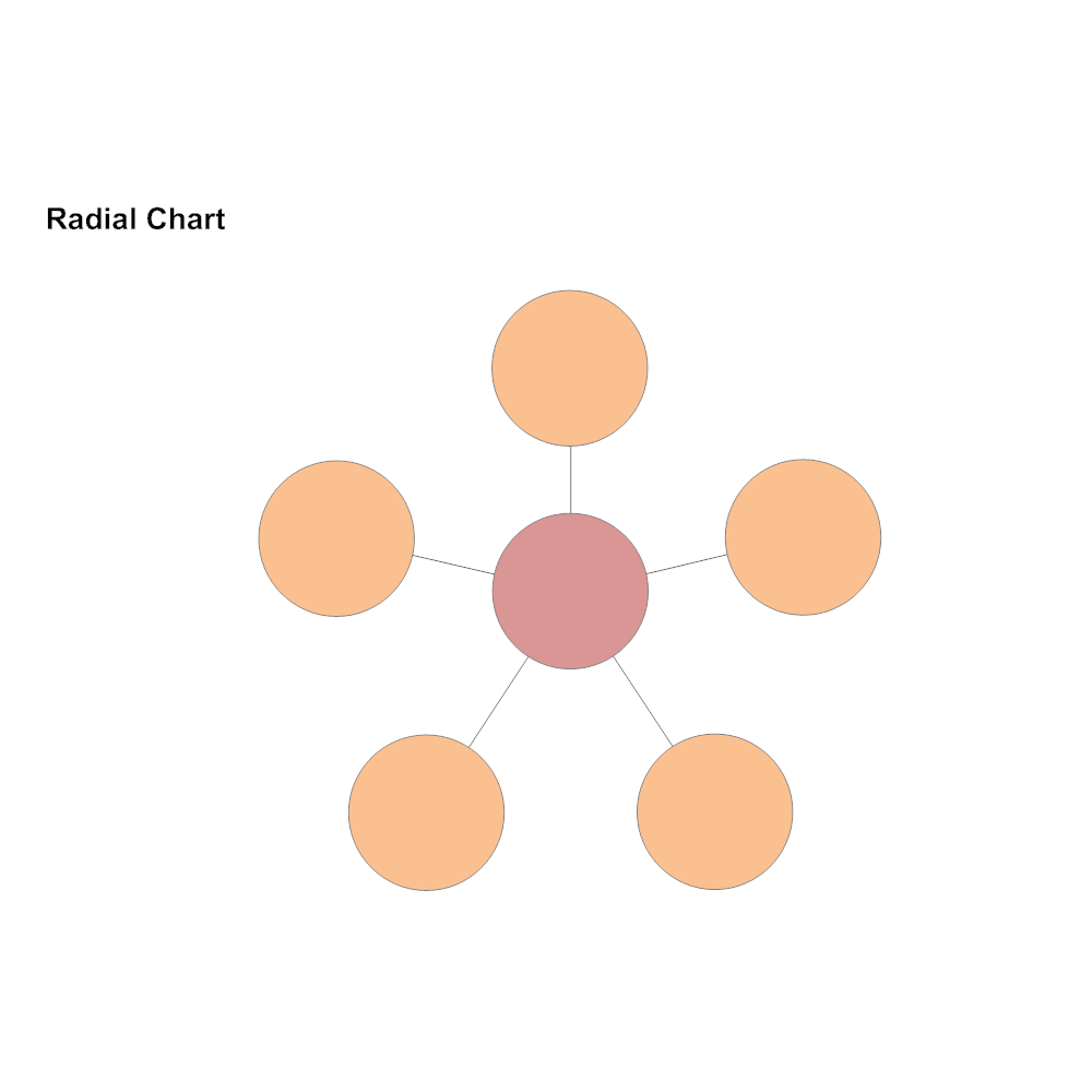 Example Image: Radial Infographic