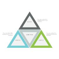Shapes 13 (Triangle)