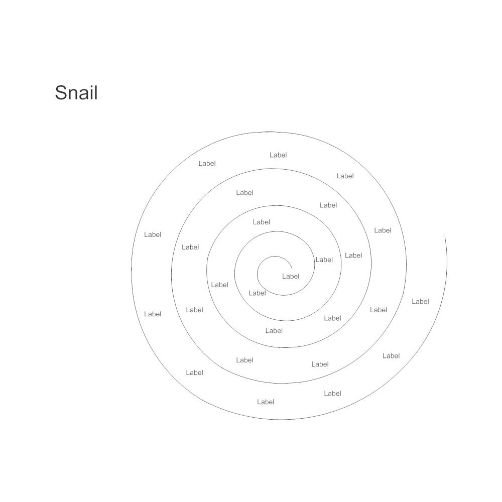 Example Image: Snail