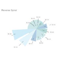Spiral (Reverse)