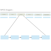 SIPOC Analysis - 4