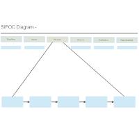 SIPOC Analysis - 4