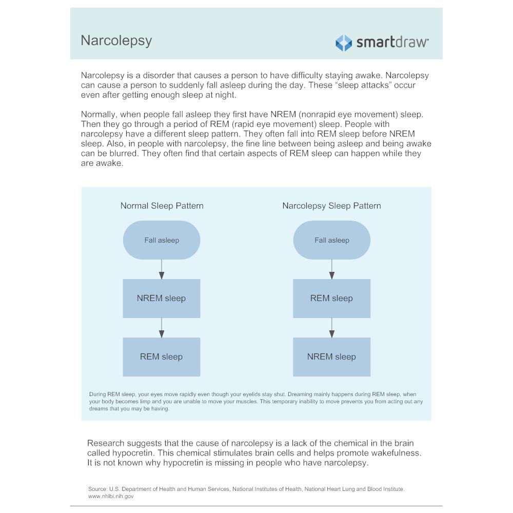 Example Image: Narcolepsy