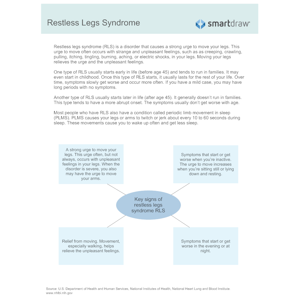 Example Image: Restless Legs Syndrome