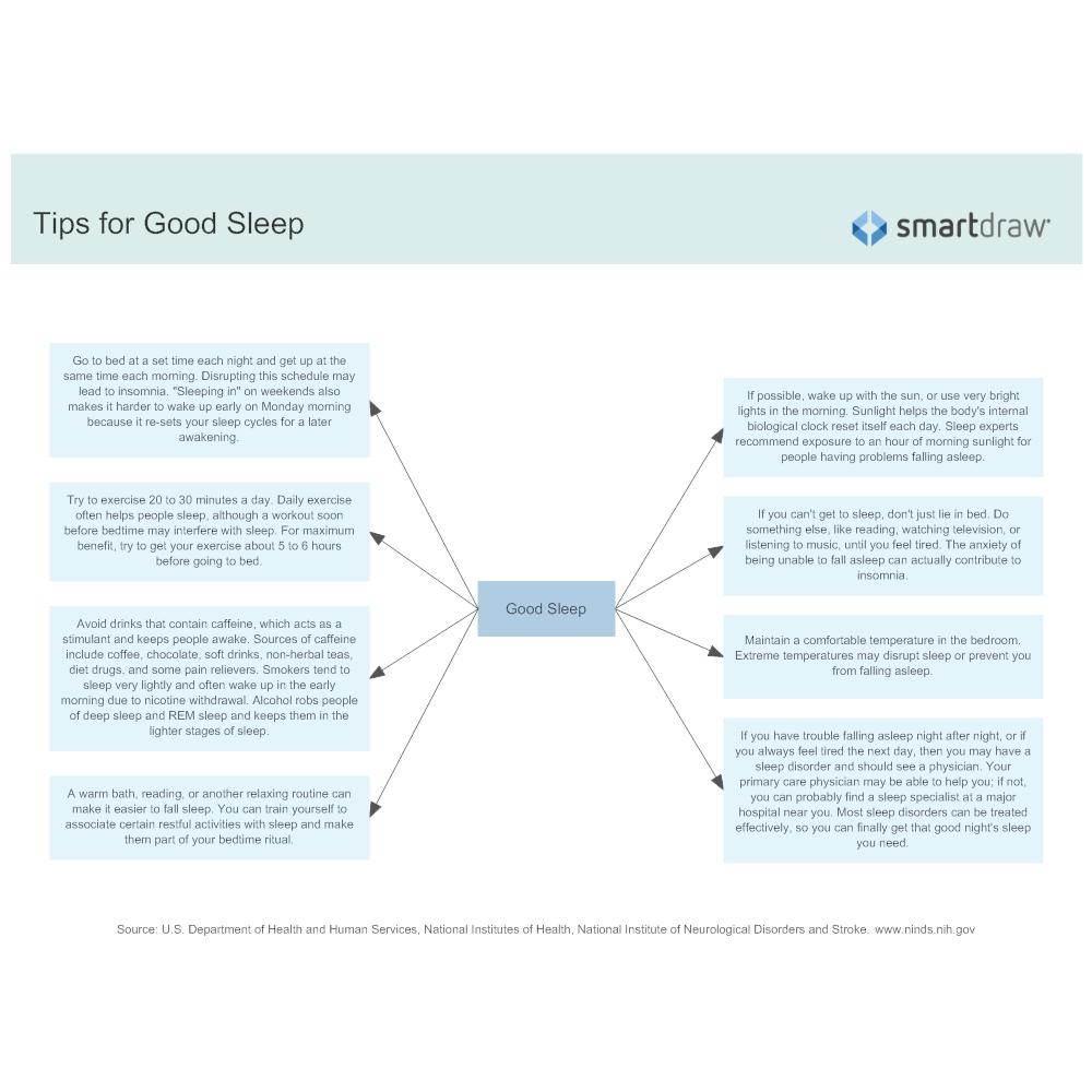 Example Image: Tips for Good Sleep