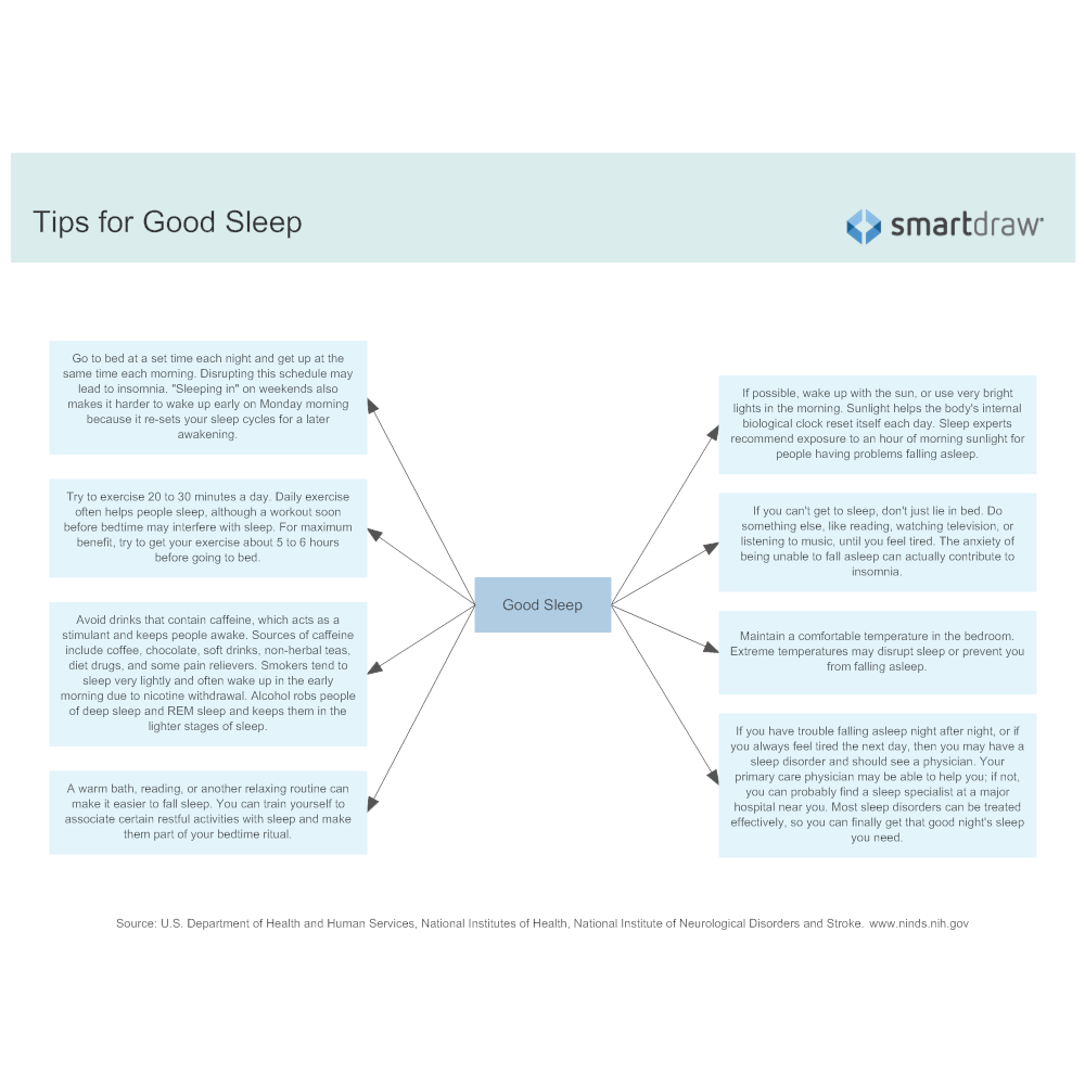 Example Image: Tips for Good Sleep