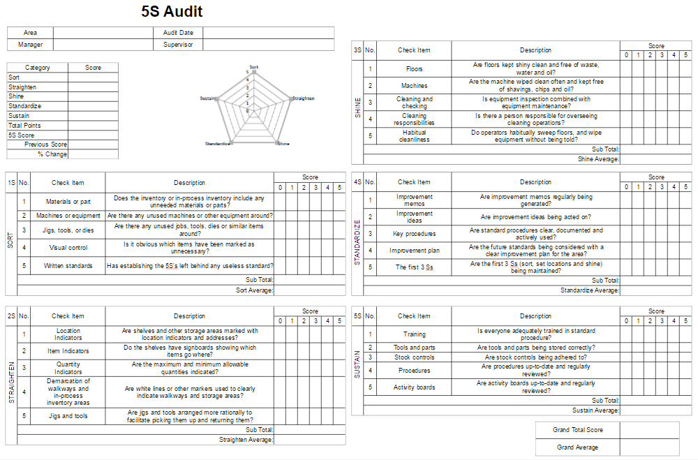 5S Diagrams and Templates Free 5S Audit Form Software – Audit Templates Free