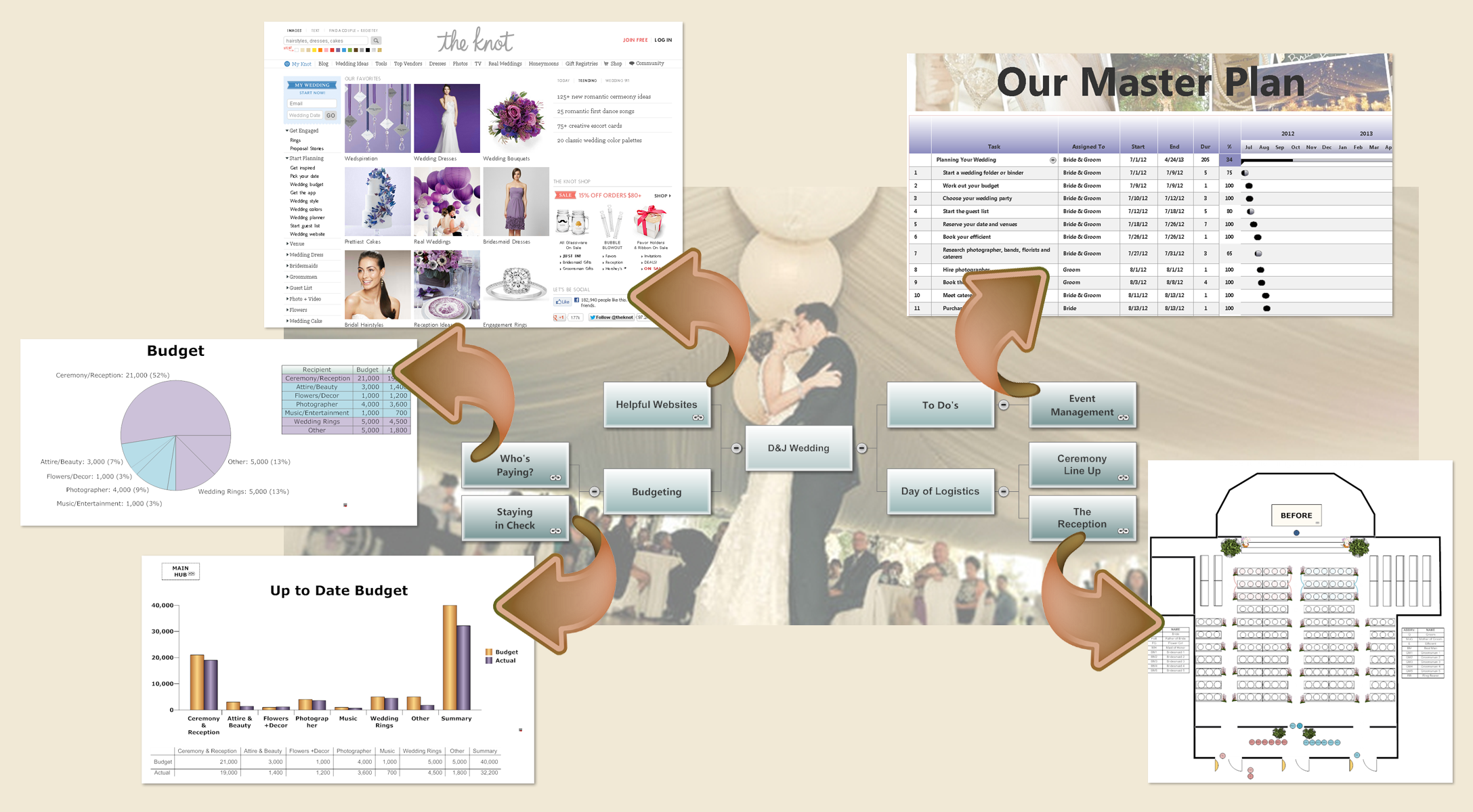 banquet planning software   make plans for banquets  amp  special eventsbanquet plan   master hub