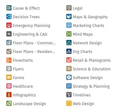 SmartDraw Symbols