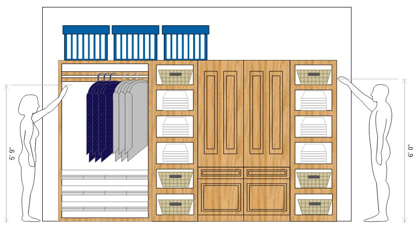 Cabinet design example
