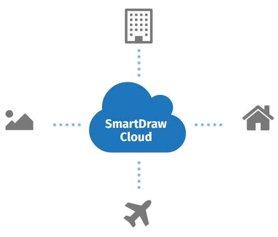 Access SmartDraw from anywhere