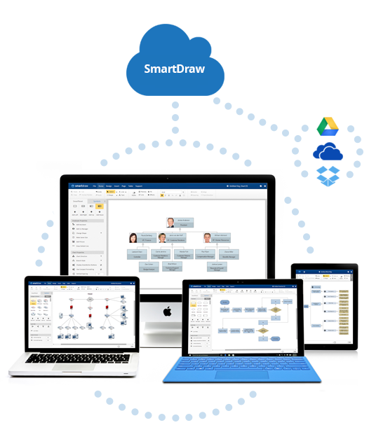 cloud integrates with the tools you use - Smartdraw Vs