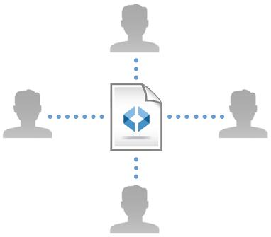 SmartDraw collaboration