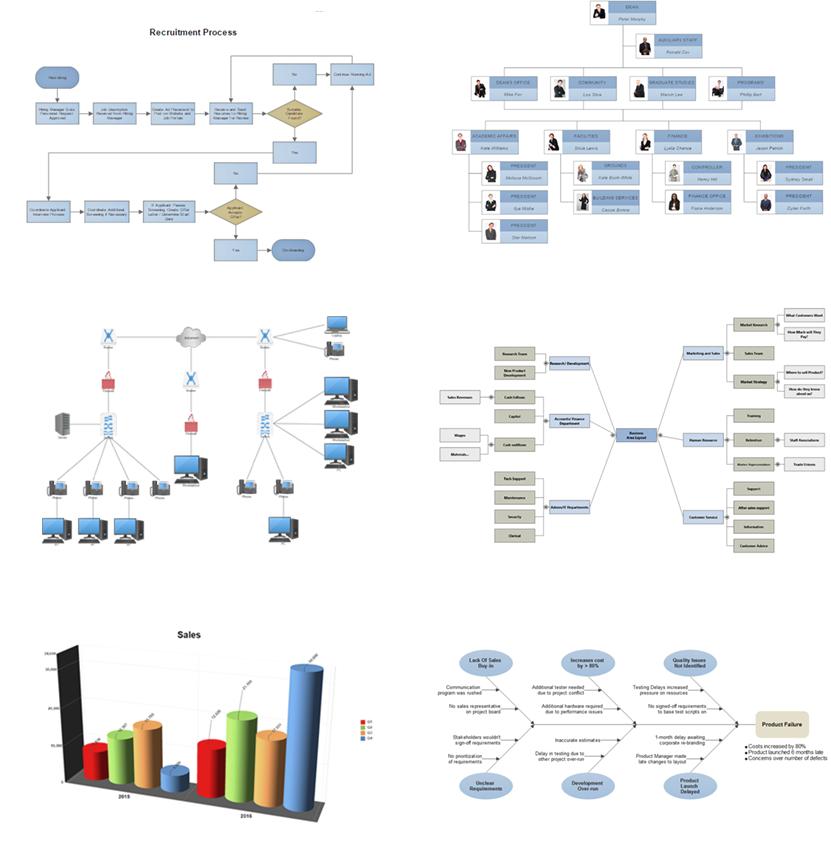 Multi Toolponents Diagram