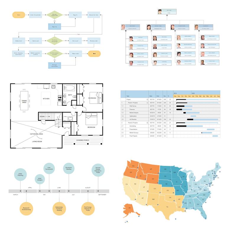 SmartDraw Diagram Templates