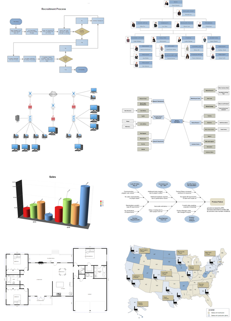 SmartDraw templates
