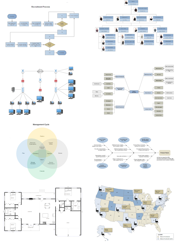 Diagram making with templates