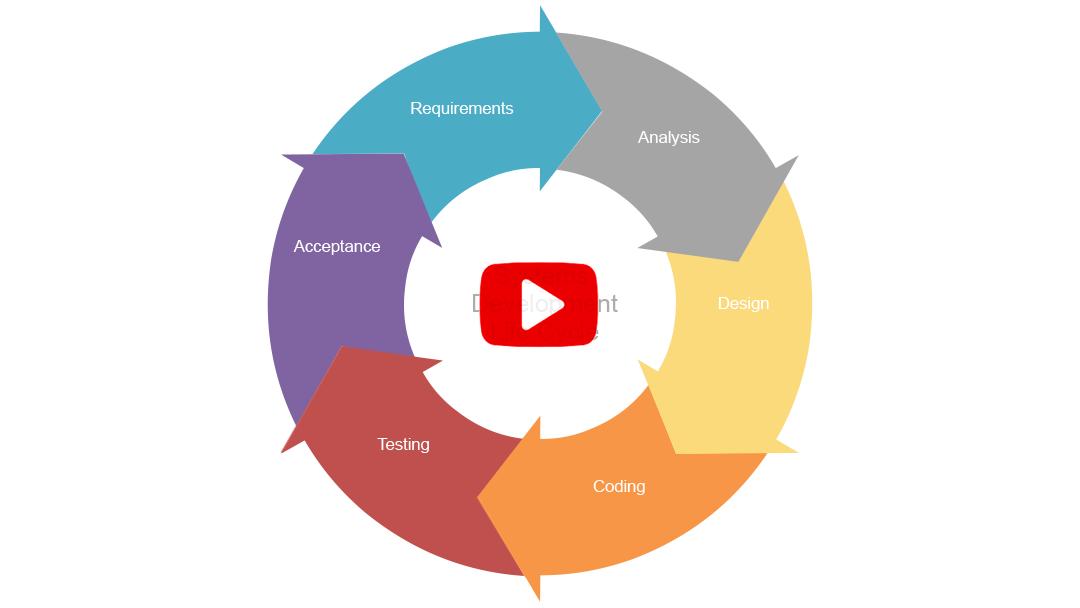 Online Org Chart Maker Zrom