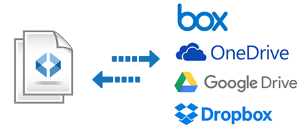SmartDraw works with Google Drive, Box, OneDrive, and more