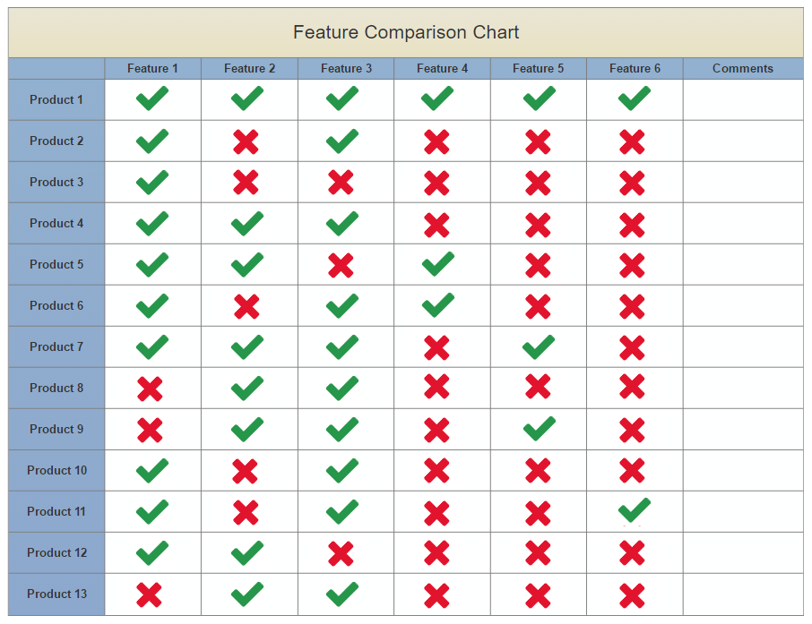 Feature comparison chart template