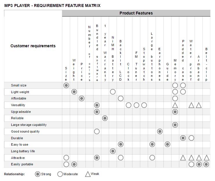 Feature comparison chart software