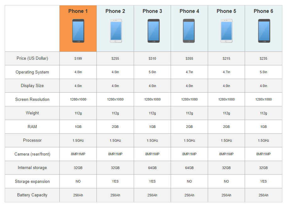 Feature comparison chart example