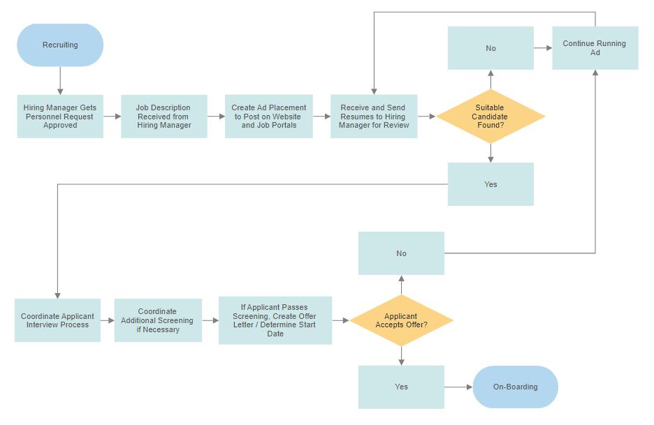 diagrams tool - Hizir kaptanband co