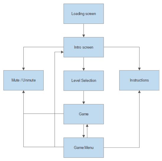 Game design example