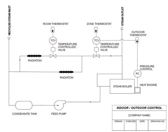 Hvac Diagram Drawing - Wiring Diagram Post