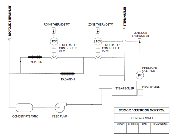 Hvac Piping Diagram Residential Electrical Symbols