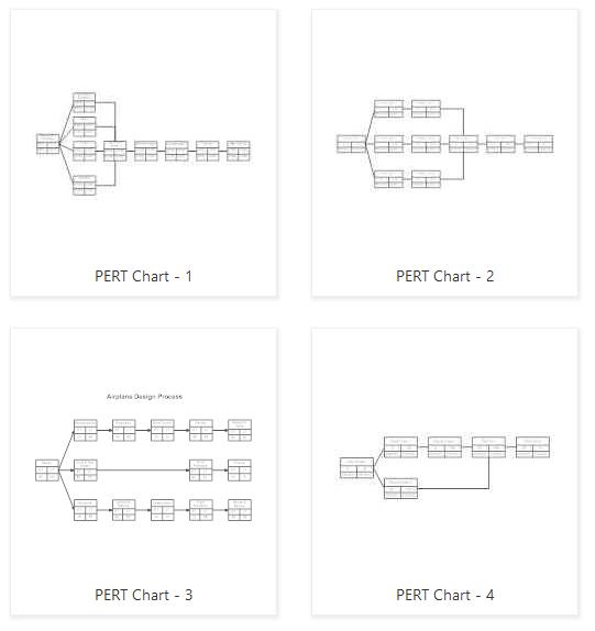 pert chart templates - Free Pert Chart Software