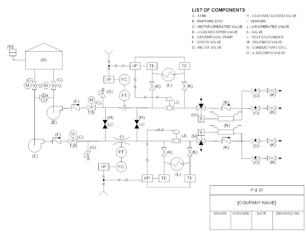 Piping Schematic Legend
