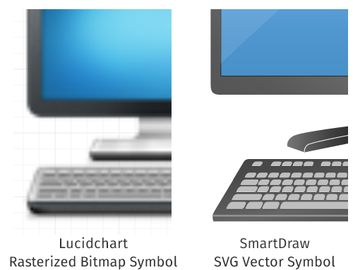rasterized symbol vs vector symbol - Smartdraw Vs