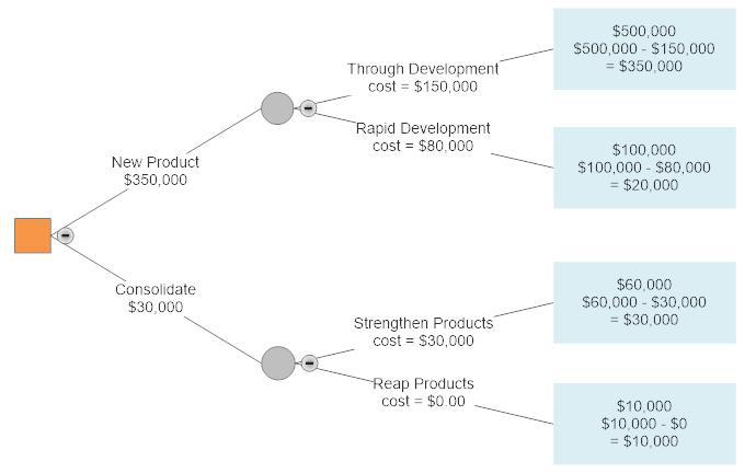 Application Menu Example Tree Diagram Custom Wiring Diagram