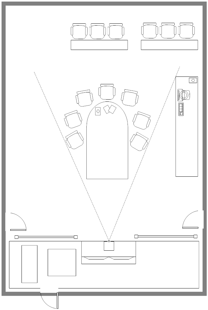 Video Conference Layout