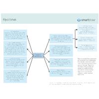 Myoclonus