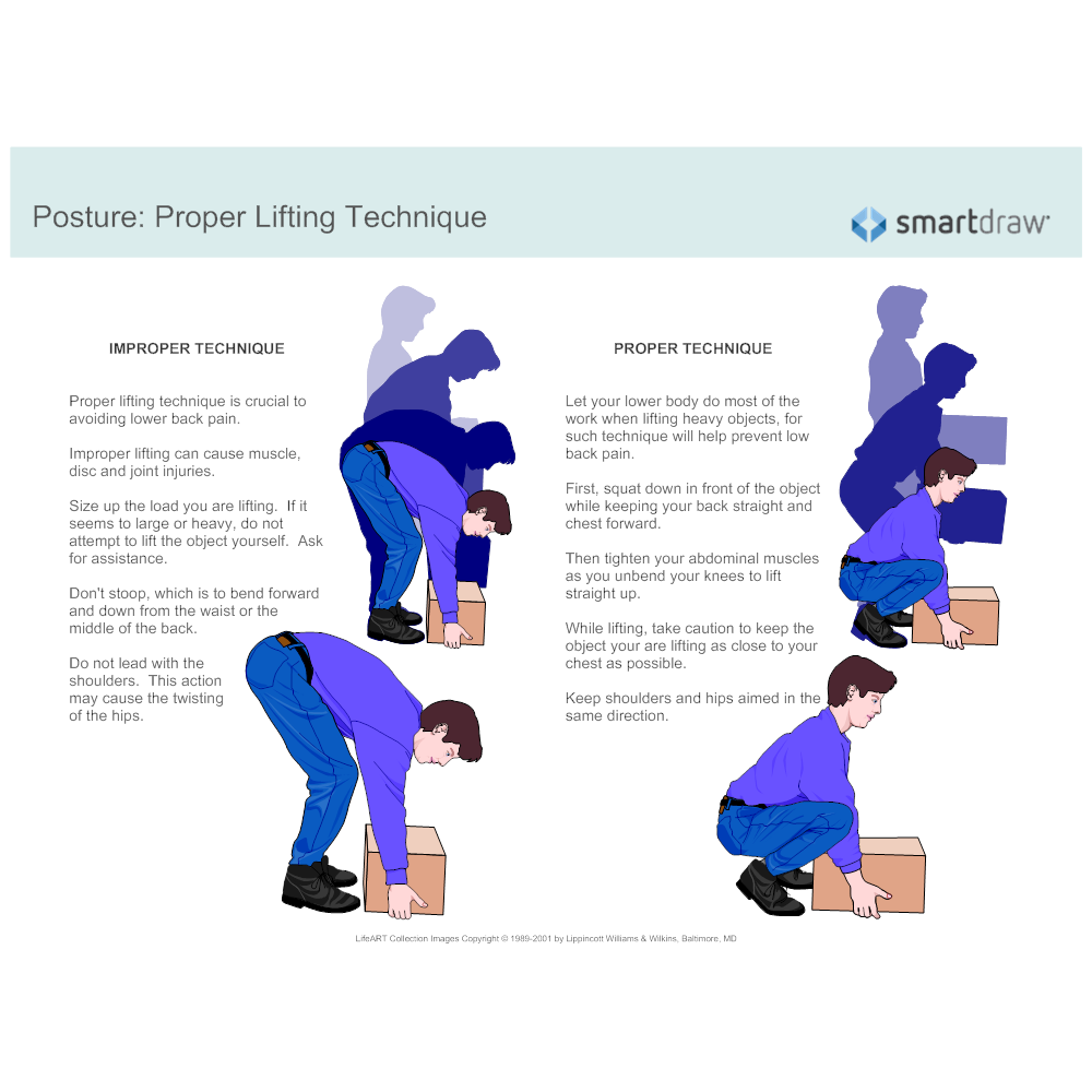 Example Image: Posture Proper Lifting Technique