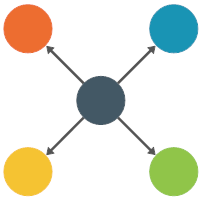 Spoke Diagram (4-piece)