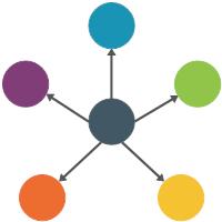 Spoke Diagram (5-piece)