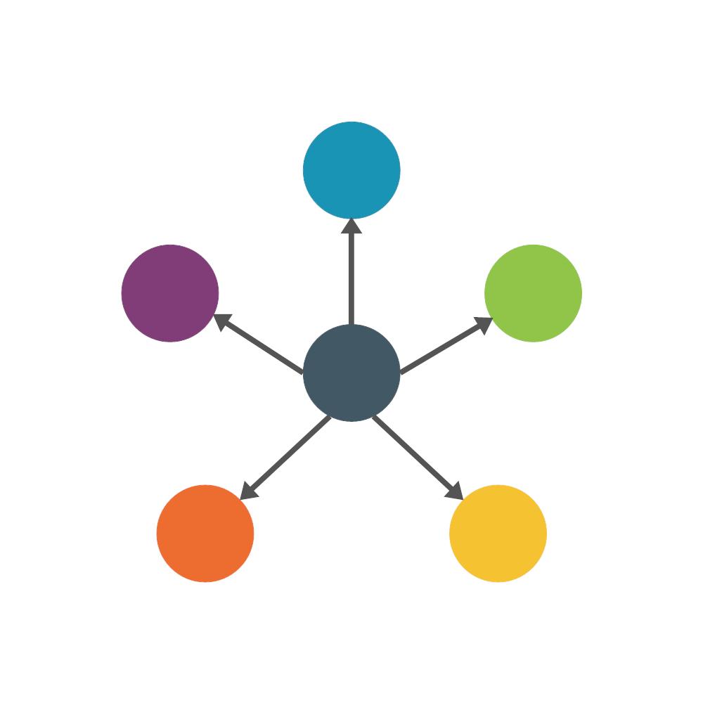 Example Image: Spoke Diagram (5-piece)