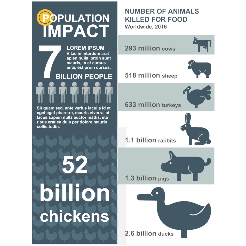 Example Image: Population Impact Infographic