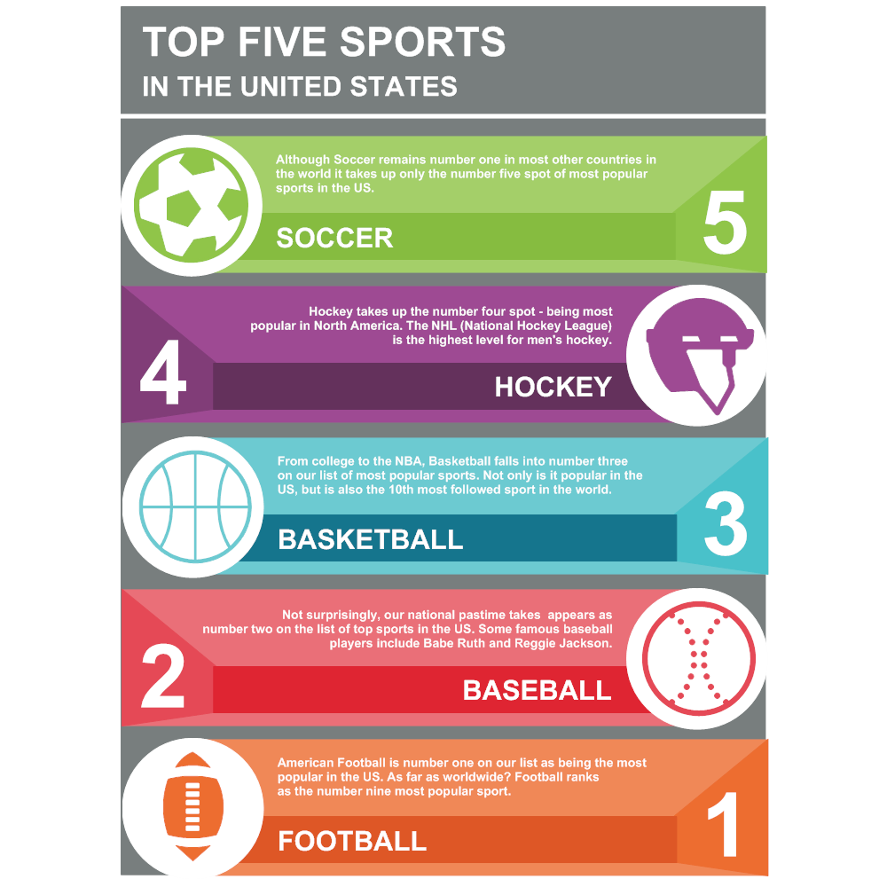 Example Image: Sports Infographic