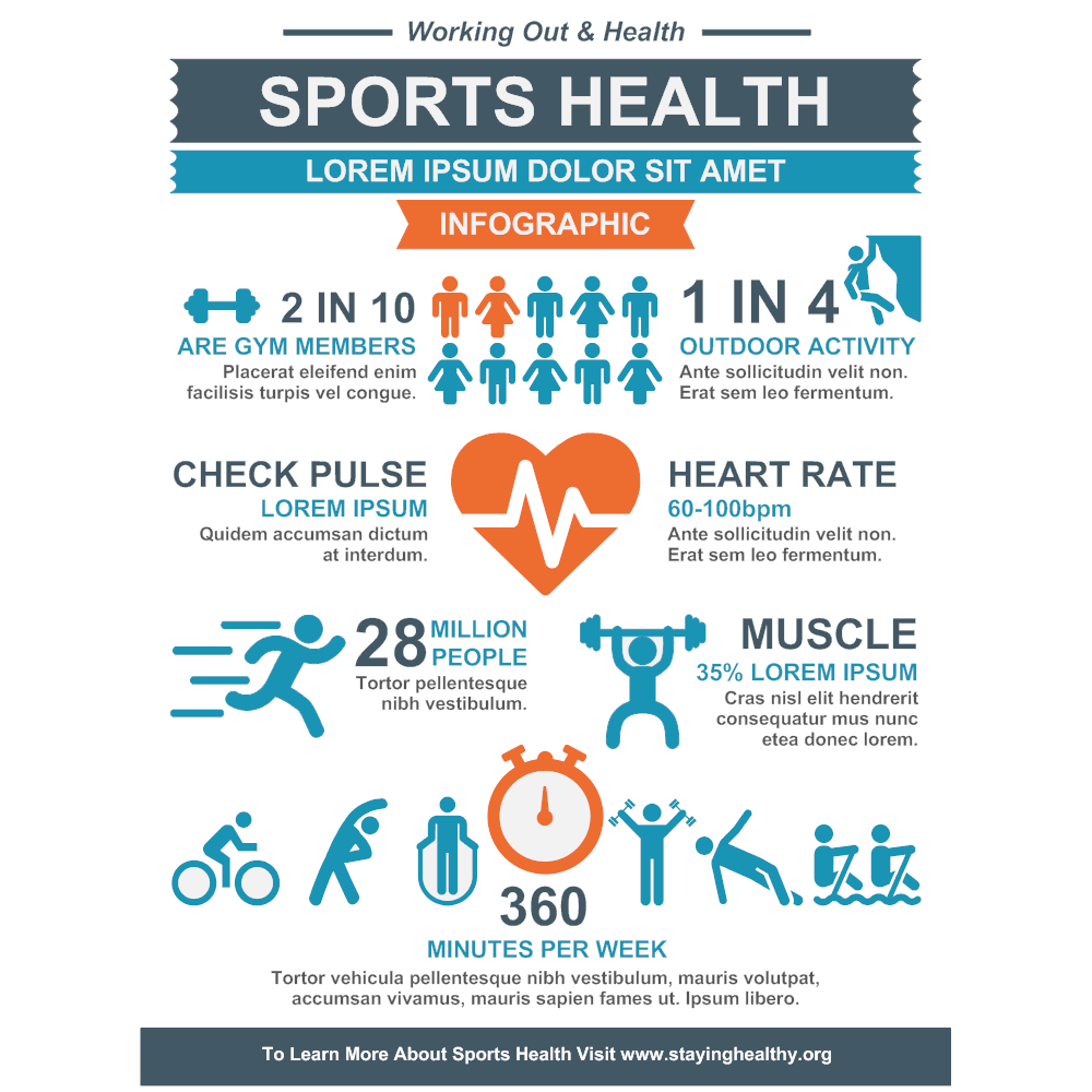 Example Image: Sports Health Infographic