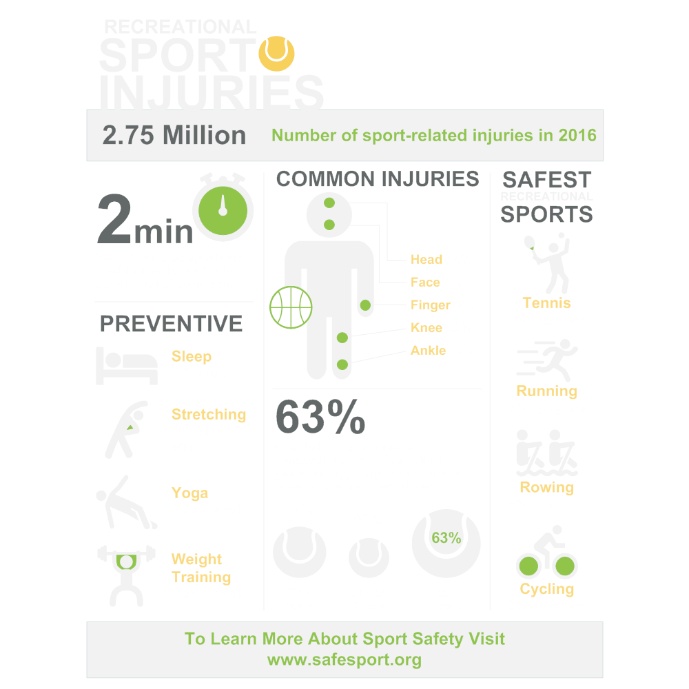 Example Image: Sports Injuries Infographic