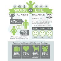Work Life Balance Infographic