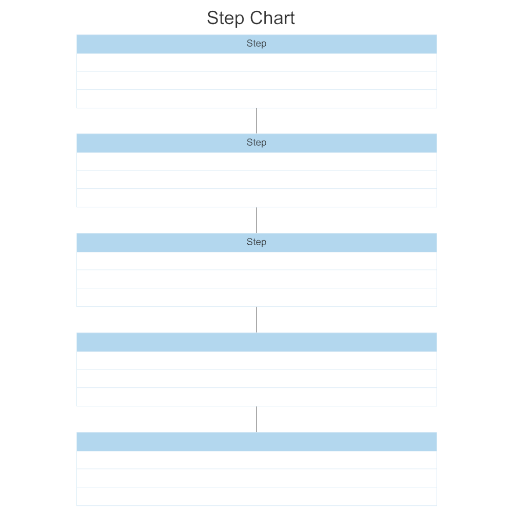 Example Image: Step Chart - 2