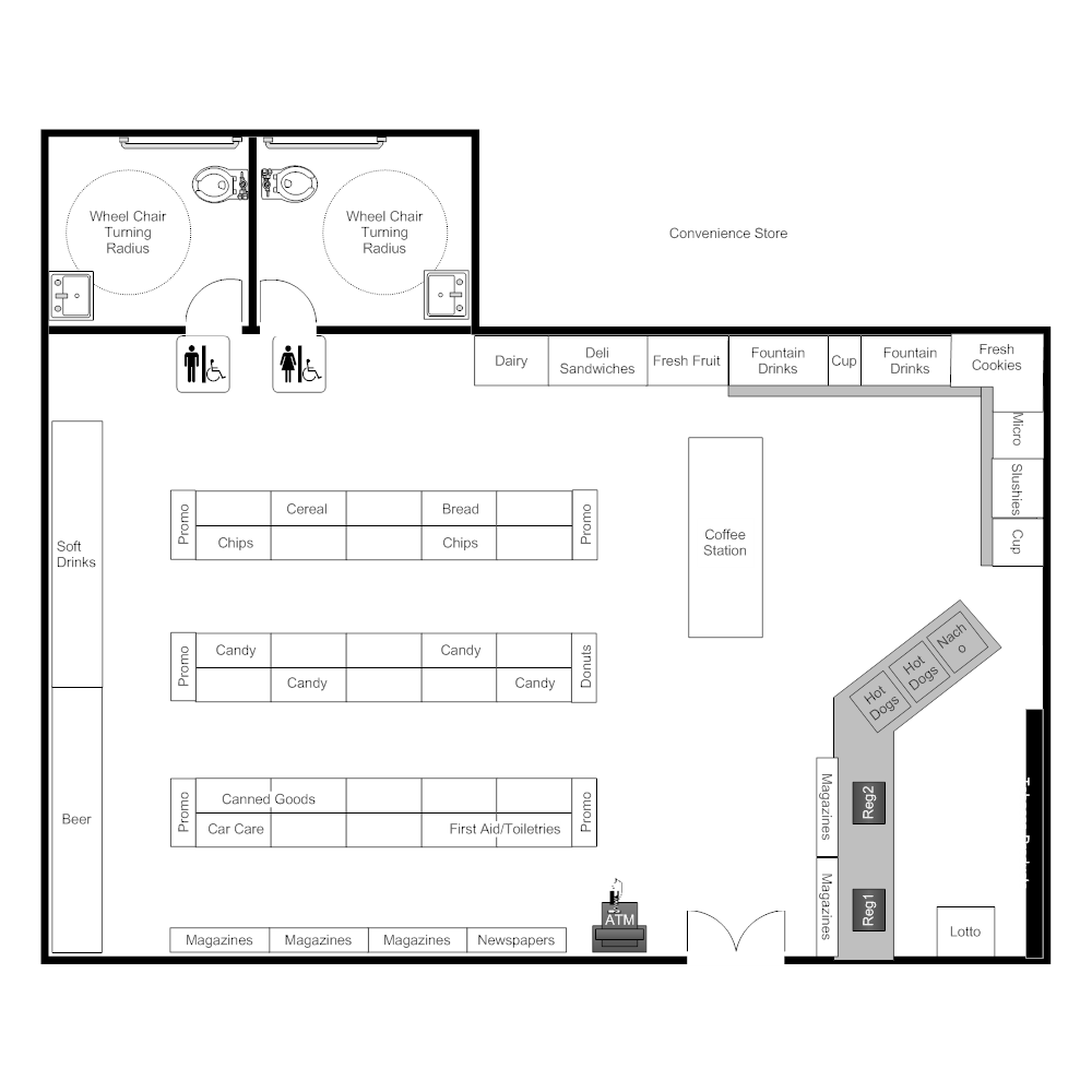 Restaurant floor plans templates - Convenience Store Layout