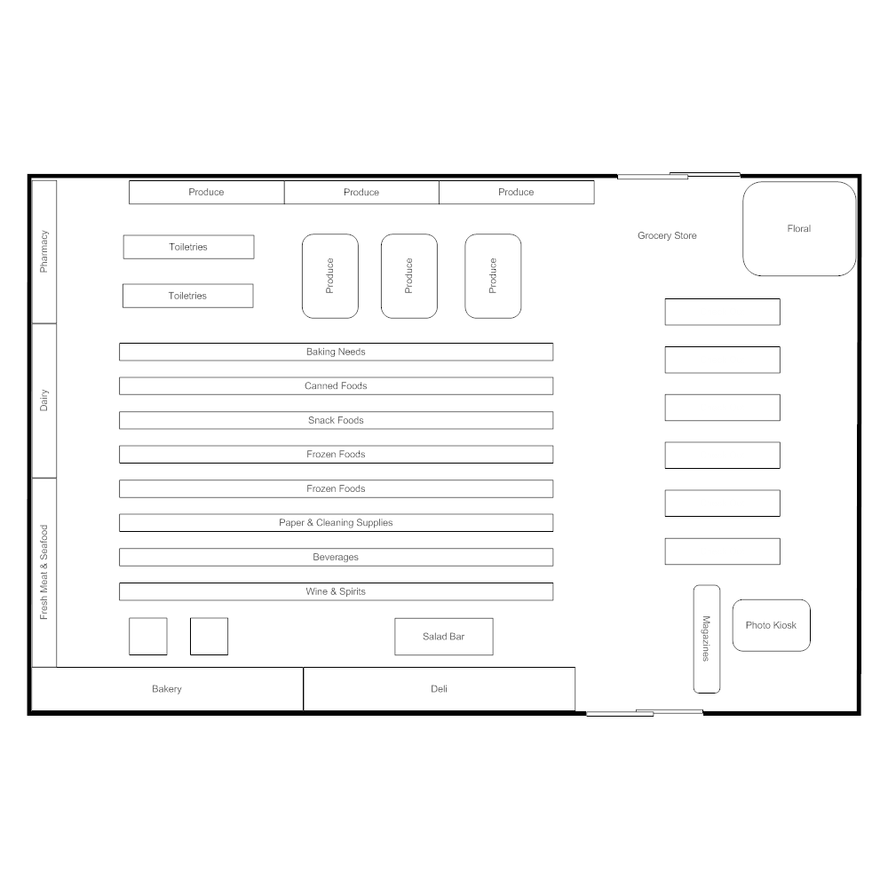 Grocery store layout for Retail floor plan software