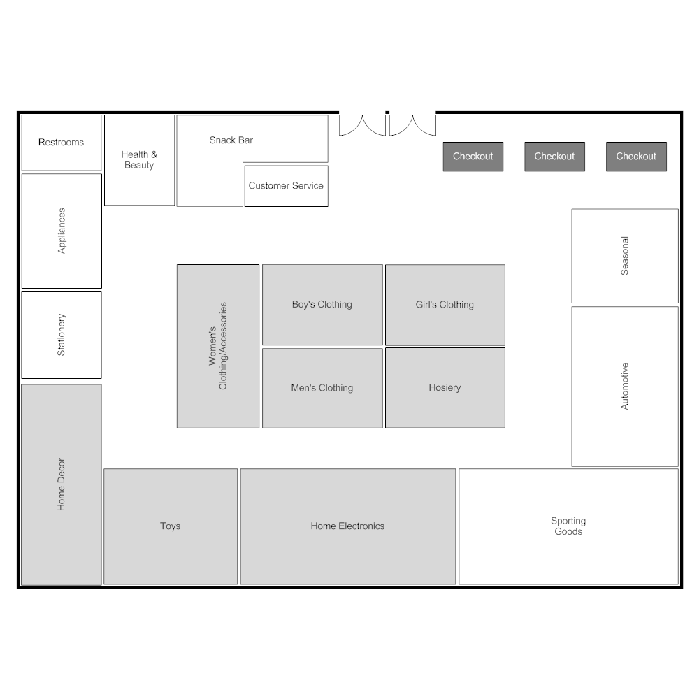 Super store layout for Draw layout warehouse